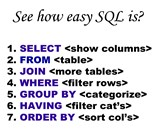 Database Professional
