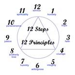 12 Step