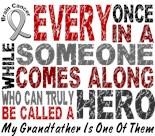 I Wear Grey Ribbon My Grandpa Grandfather