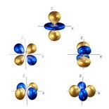 Electron Orbital