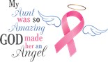 Breast Cancer Angel Painting