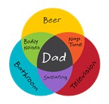 Unusual Fathers Day