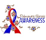 Support Awareness