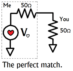 Nerdy Love: The Perfect Match   Gifts