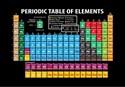 Chemistry Laptop Skins