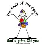 Its All God
