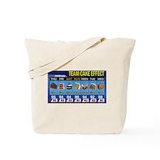 Cute Cakes Tote Bag