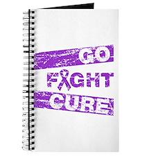 Alzheimers Disease Go Fight Cure Journal
