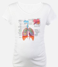 Respiratory system complete Shirt