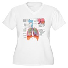 Respiratory system complete Plus Size T-Shirt