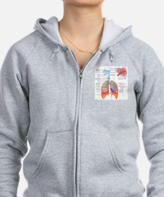 Respiratory system complete Zip Hoodie