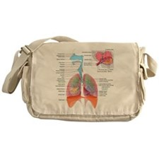 Respiratory system complete Messenger Bag