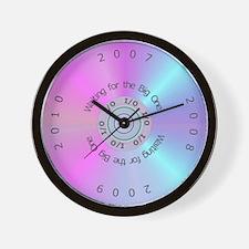 I/O Wall Clock