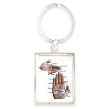 Hand Portrait Keychain