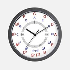 Circle of 5ths Clock Face Wall Clock