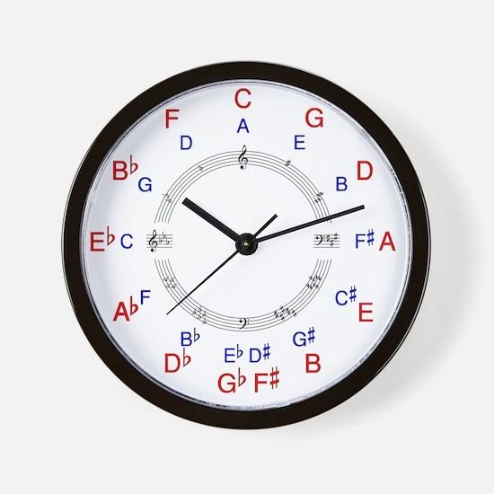 Circle of 5ths Clock Face Wall Clock