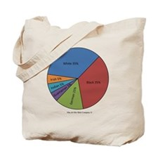 michele-mixed-plate Tote Bag