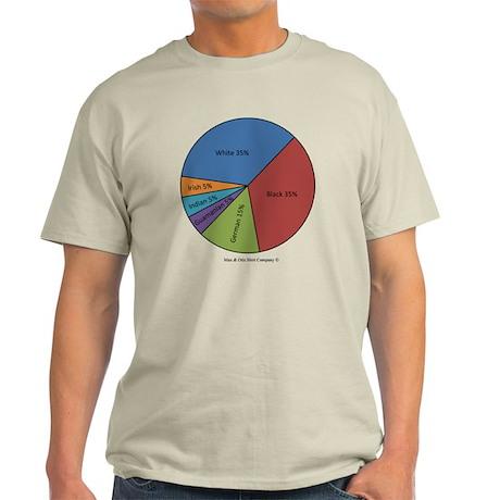 michele-mixed-plate Light T-Shirt