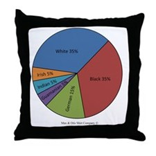 michele-mixed-plate Throw Pillow