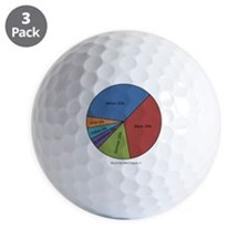 michele-mixed-plate Golf Ball