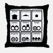 home bogohoho7in Throw Pillow