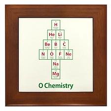 ValueTshirt_Ochemistry_FRONT Framed Tile
