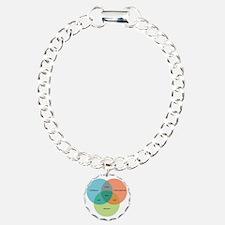 venn-diagram-alt Bracelet
