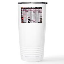 counterintelligence_timeline_23 Travel Mug