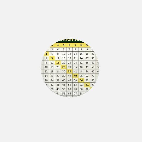 Multiplication Table_mousepadgreen Mini Button