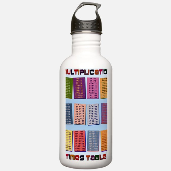 Times Tables _mini pos Water Bottle