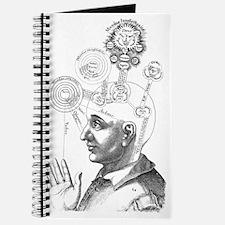 Robert Fludd Bewusstsein Journal