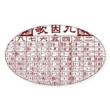 Chinese Multiplication Table Red Decal