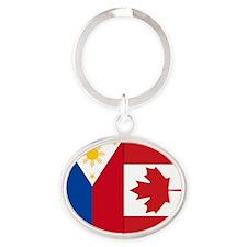 pica_CPDark Oval Keychain