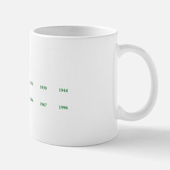 got championships(blk) Mug