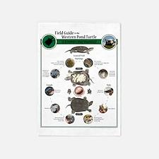 WPT Morphology Poster_v8-Circle_022 5'x7'Area Rug