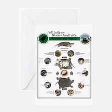 WPT Morphology Poster_v8-Circle_0228 Greeting Card