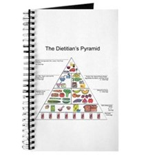 Dietitian's Pyramid Journal
