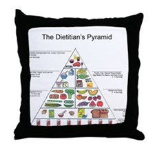 Dietitian's Pyramid Throw Pillow