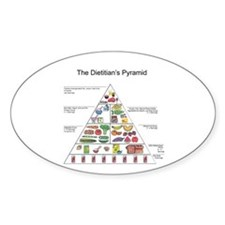 Dietitian's Pyramid Oval Decal