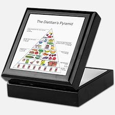 Dietitian's Pyramid Keepsake Box