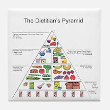 Dietitian's Pyramid Tile Coaster