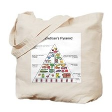 Dietitian's Pyramid Tote Bag