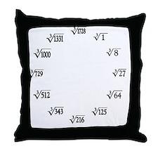 cube root clock Throw Pillow
