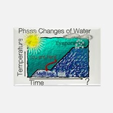 water Rectangle Magnet
