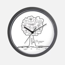Large Hires Science Tree Wall Clock