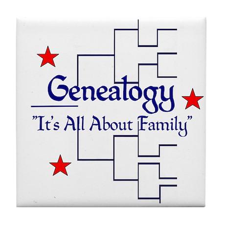 Family Tree Chart Tile Coaster