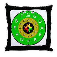 circle_of_fifths_final_2 Throw Pillow