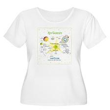 The-Heliosphe T-Shirt