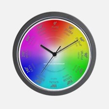 new-colorwheel-rgb Wall Clock