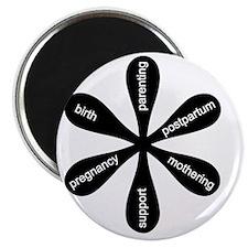 MamaFlowerBW Magnet